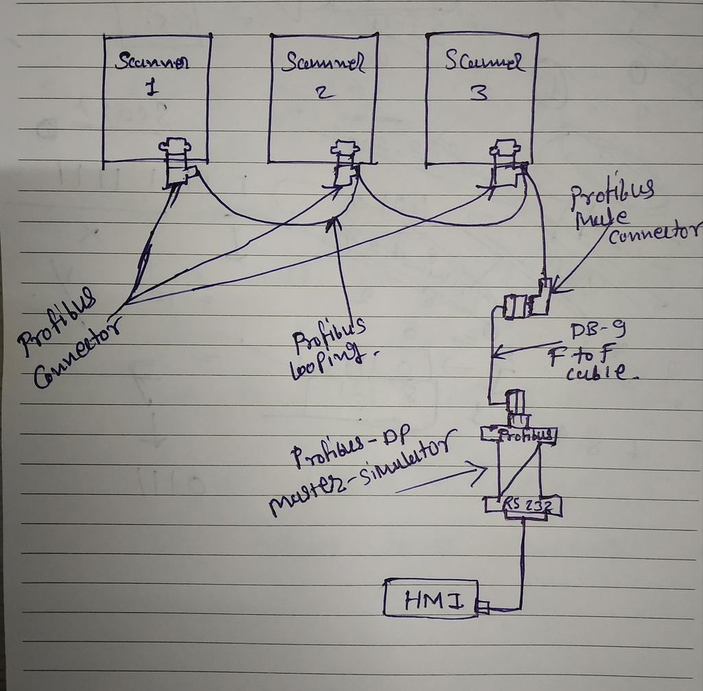 How To Test Profibus Looping Wiring