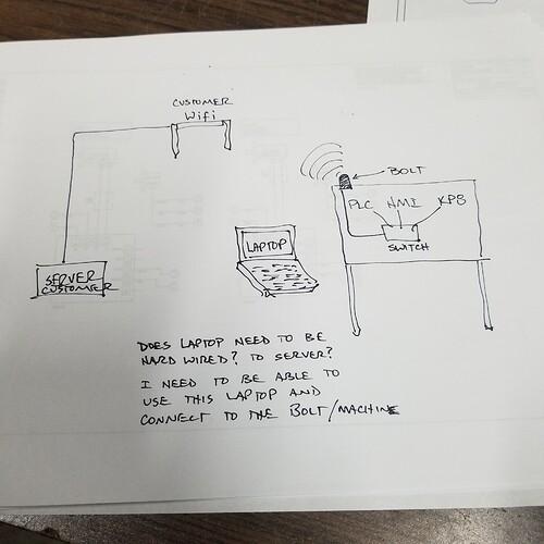 customer setup.jpg